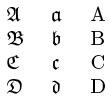Seltener als griechische buchstaben werden auch altdeutsche buchstaben